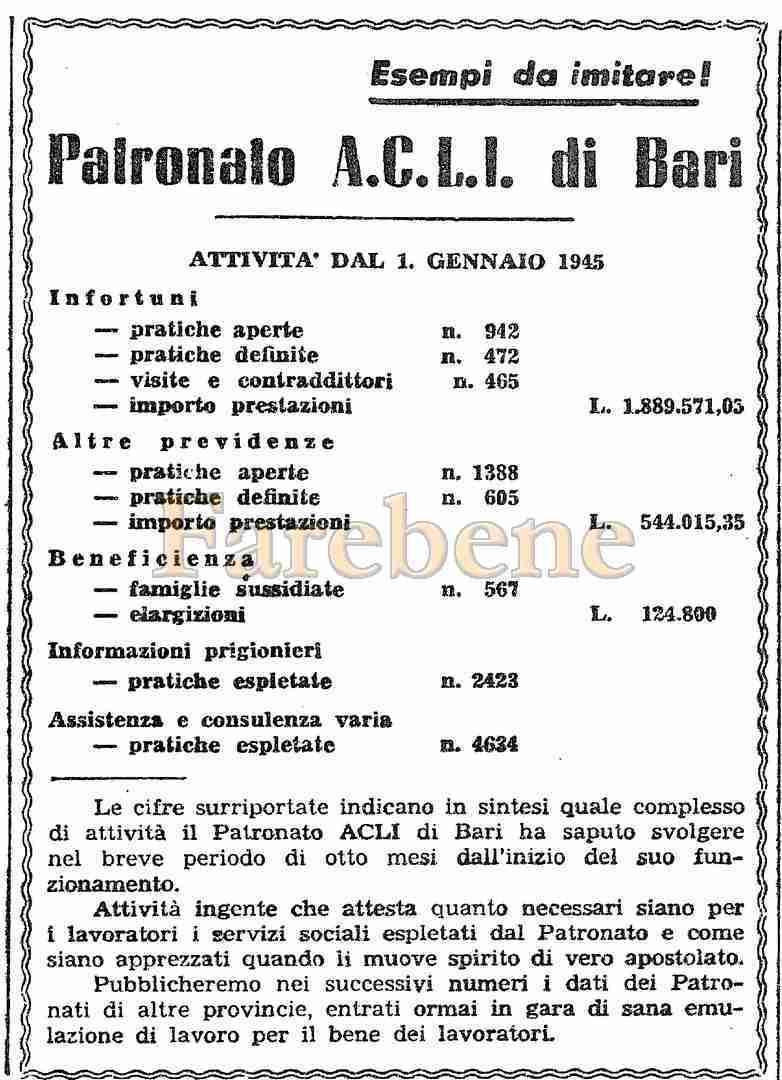 patronato acli 1945 bari